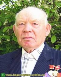 Чермных Сергей Владимирович